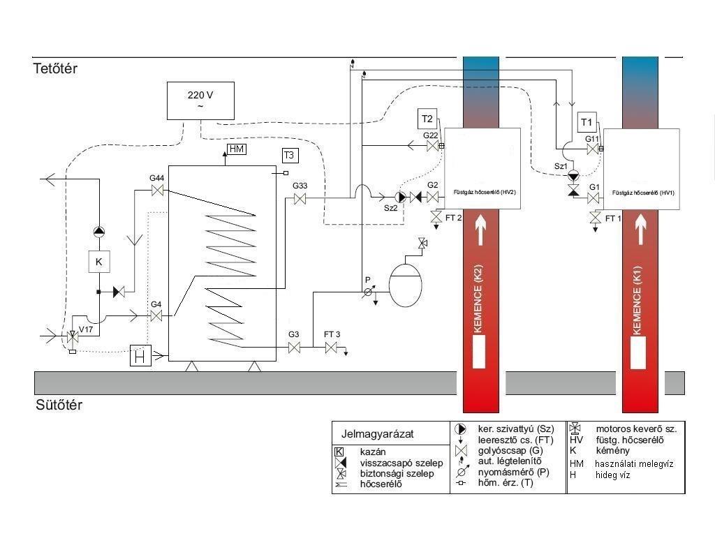 heat recovery furnace wiring diagram wiring library Water Heater Wiring Diagram heat exchanger wiring